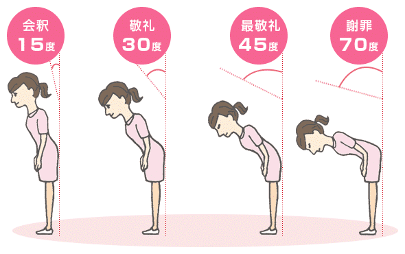 Different degrees of bowing in Japan